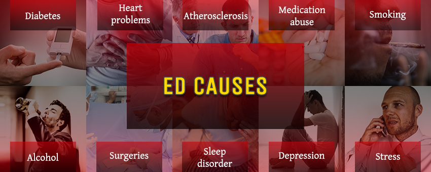 Erectyle dysfunction causes